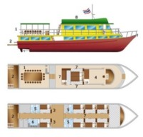 Reggae Queen snorkeling liveaboard layout